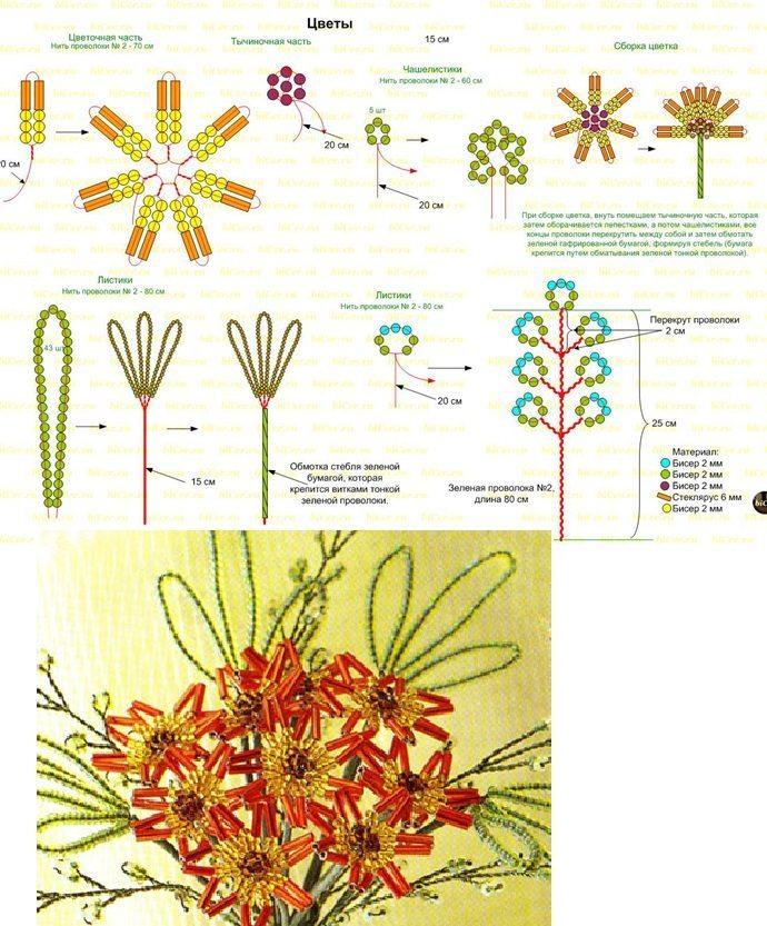 Схемы бисероплетения цветов