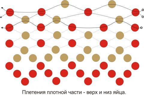 плетение брелока из бисера схема