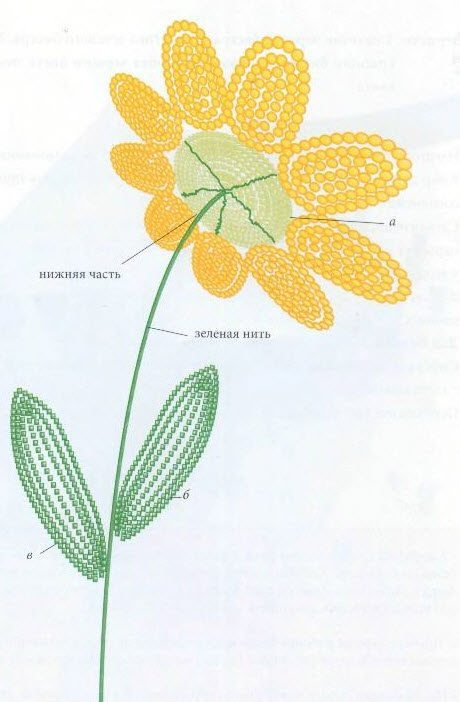 Схема плетения из бисера стебля подсолнуха