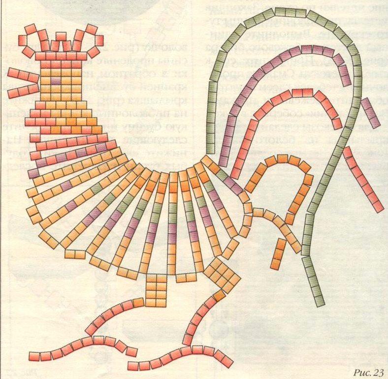 Петух из бисера | Плетение бисером