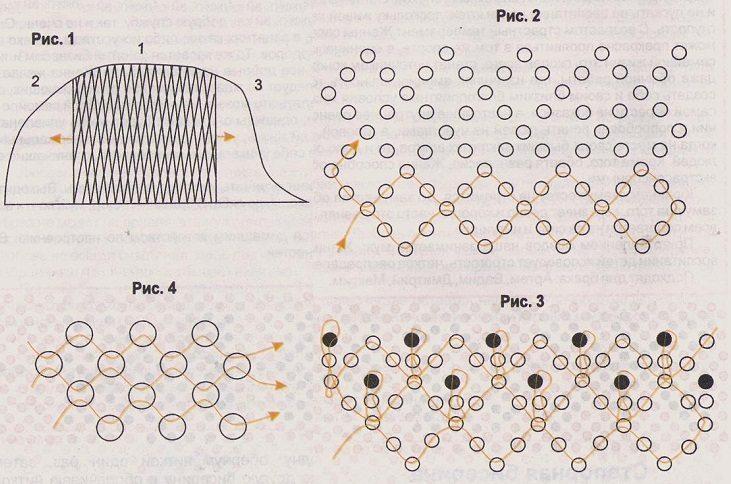 Схема из бисера ёжика