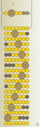 Схема по плетению фенечки из бисера