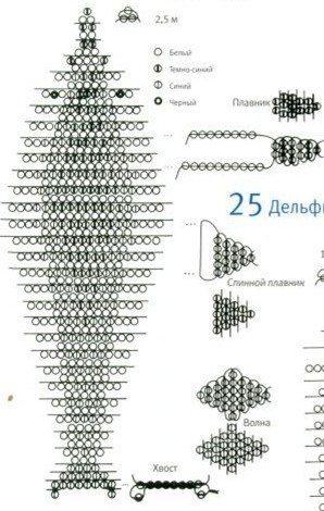 Схема плетения объемного дельфина