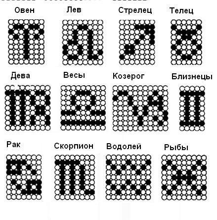 схема плетения знаков зодиака из бисера