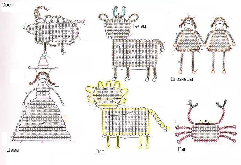 Водолей схема плетения