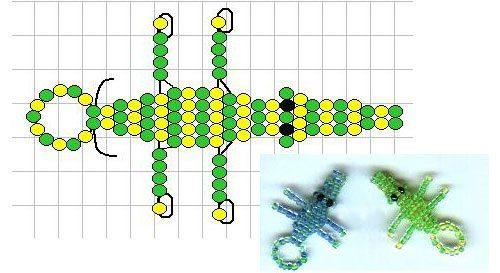 схема крокодила