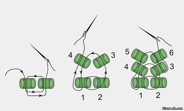 Схема плетения ндебеле