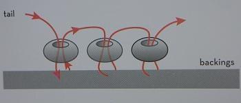 Схема оплетания кабошона