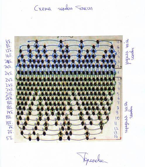 Схема плетения головы таксы из бисера