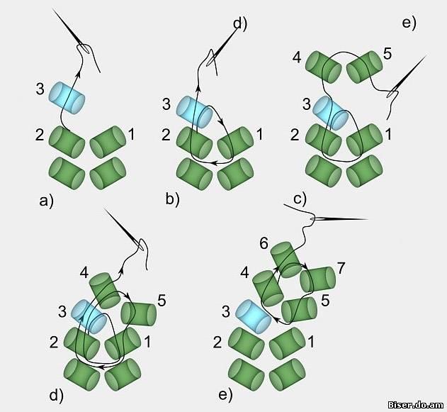 Схема ндебеле бисером.