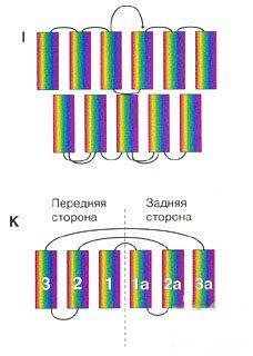 Схема плетения амулета из бисера