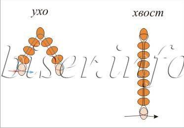 Схема плетения ушек и хвоста