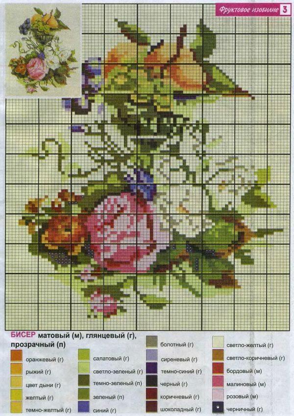 цветочные мотивы вышивка