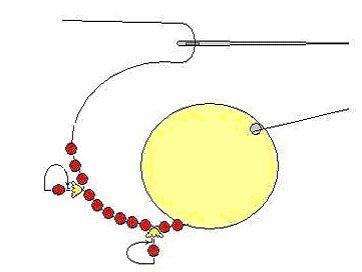 Схема оплетания бусины