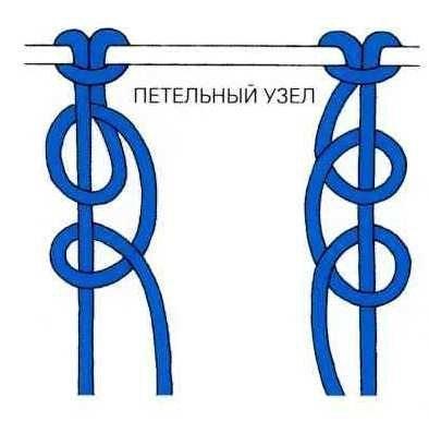 Петельный узел макраме