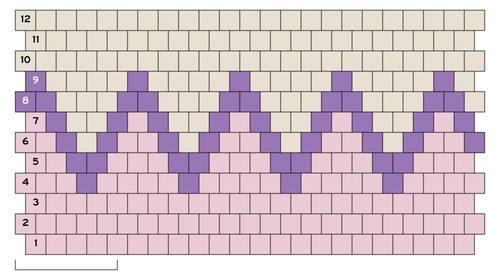 кольцо из бисера - схема плетения