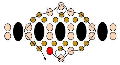 Плетёное кольцо из бисера: схема плетения