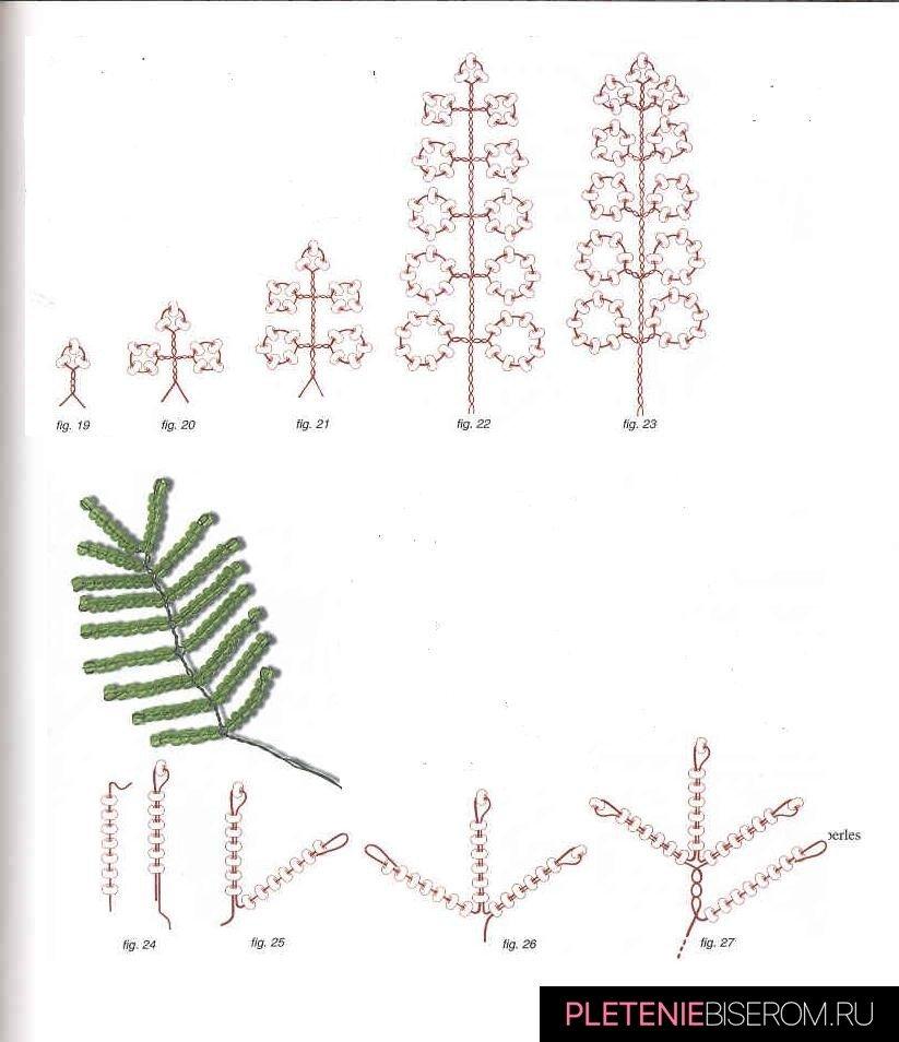 Плетение из бисера деревья схемы фото