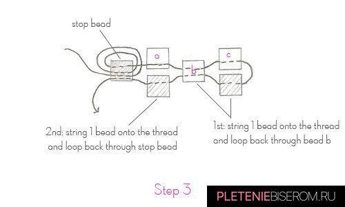 Схема простого колечка из бисера
