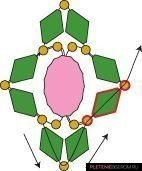 Схема плетения гранатового браслета из бусин и бисера 7