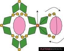 Схема плетения гранатового браслета из бусин и бисера 8