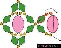 Схема плетения гранатового браслета из бусин и бисера 9