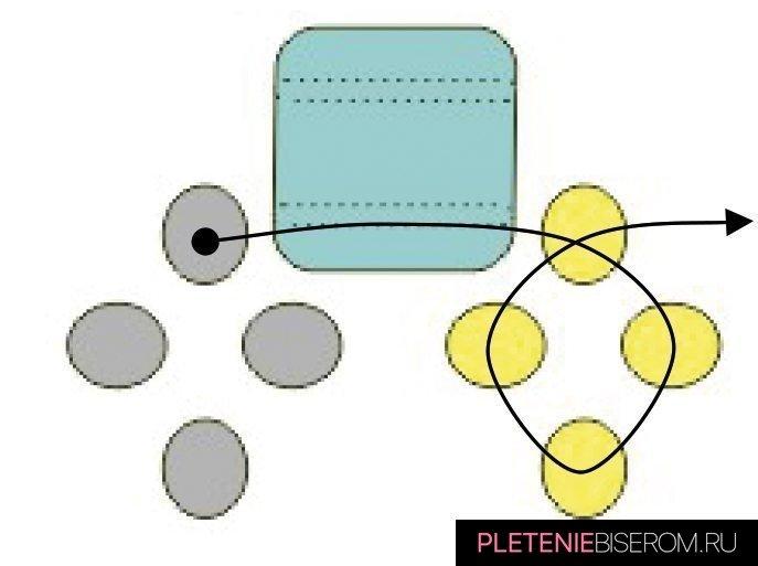 Стильные серьги из бисера: схема плетения 2