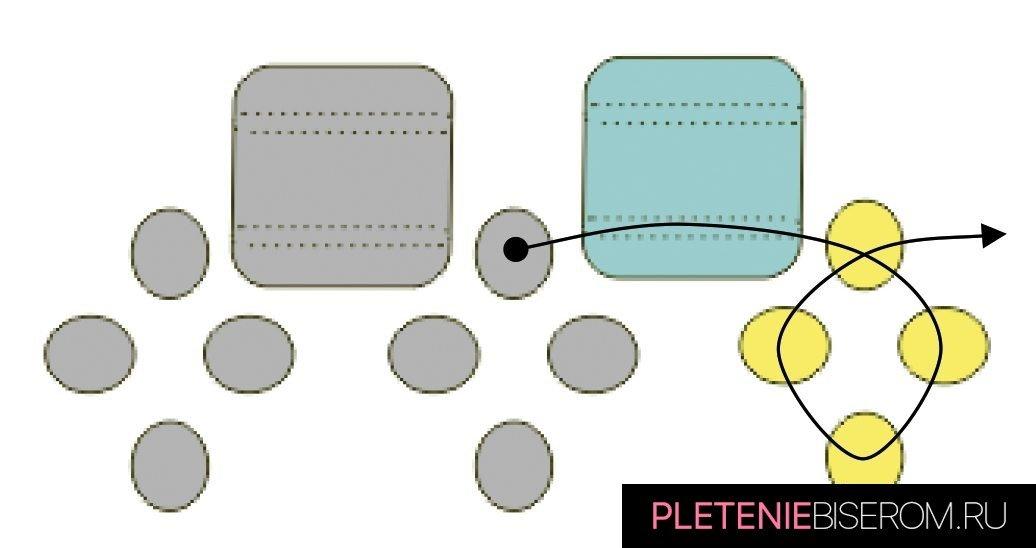 Стильные серьги из бисера: схема плетения 3