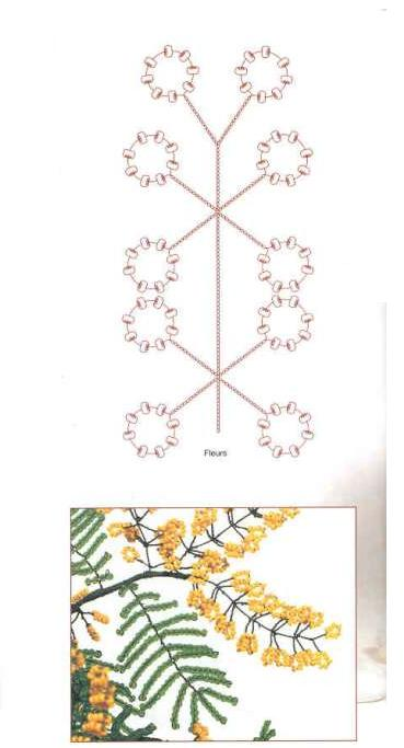 Мимоза из бисера: схема плетения