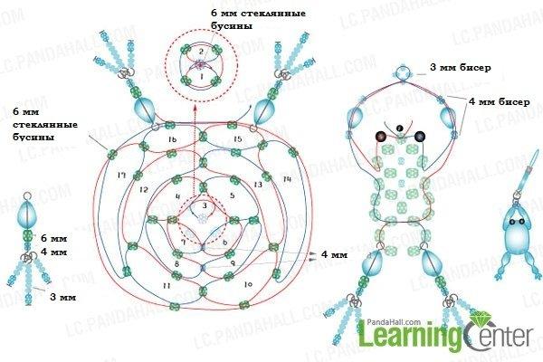 Лягушка из бисера-схема