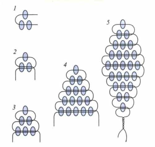 Схема параллельного плетения бисером